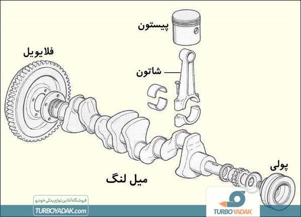 اجزای سیستم موتور