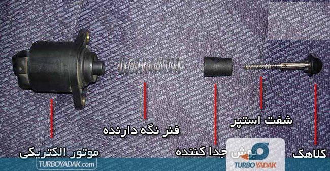 اجزای استپر موتور