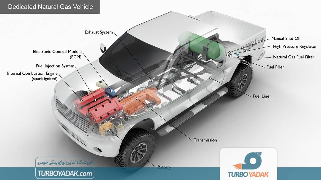 گاز CNG خودرو