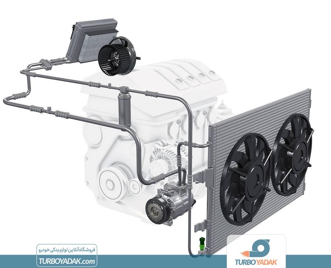 سیکل گردش گاز در کولر خودرو